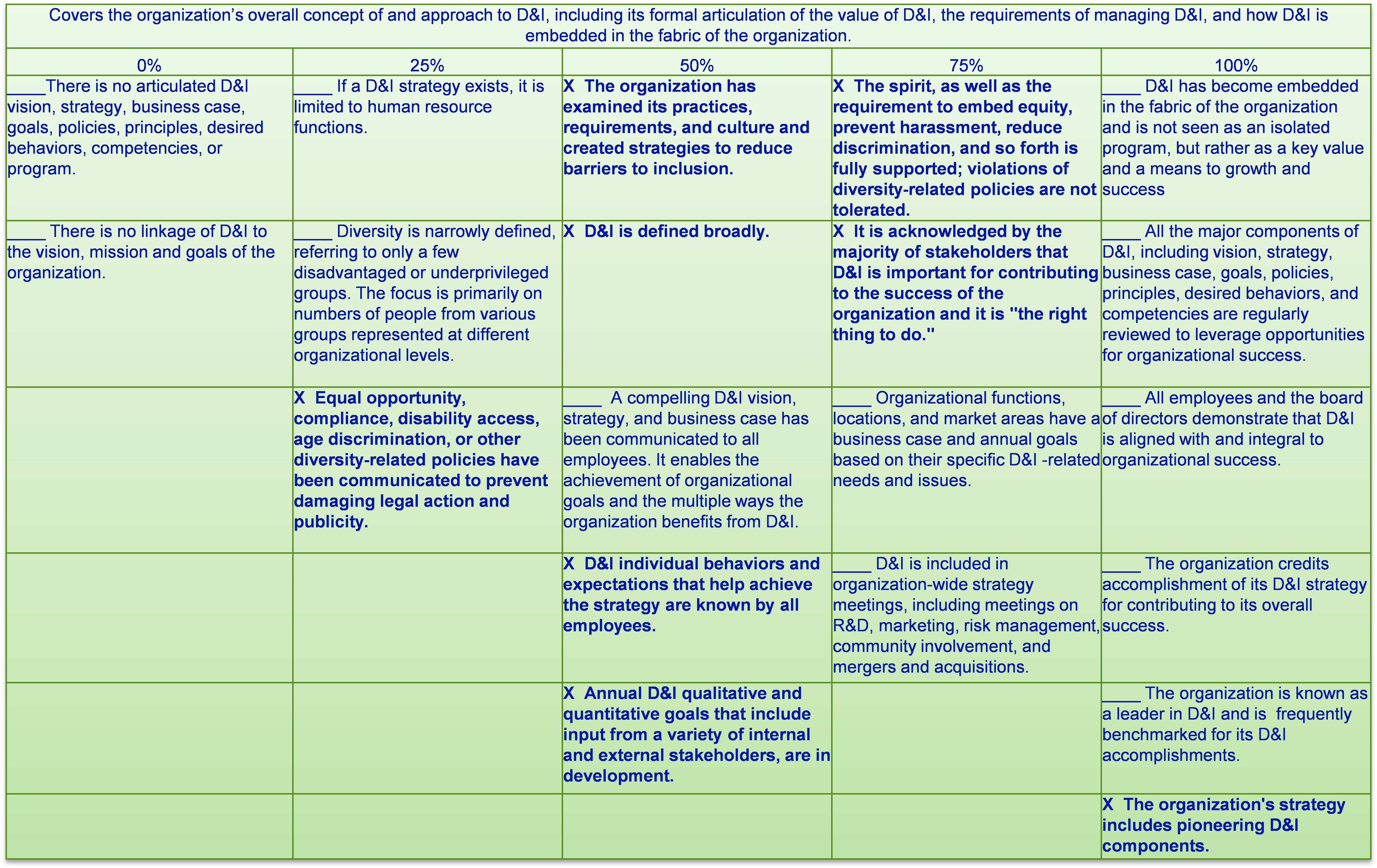 benchmark assessment Te21's case formative benchmark assessments are designed to gauge the  academic progress of students and to provide timely feedback that can be used  by.