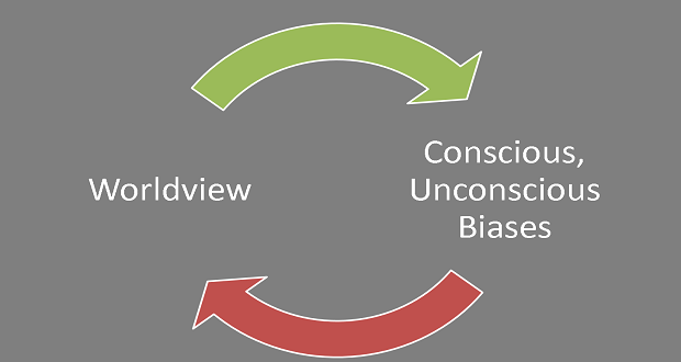 Unpacking Our Biases, Unconscious and Conscious – Part 2: Our Biases Shape Our Worldview and Vice Versa