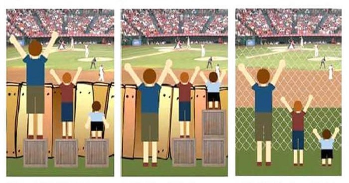 Equity Vs Equality Eliminating Opportunity Gaps In