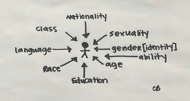 Intersectionality race class gender sexuality
