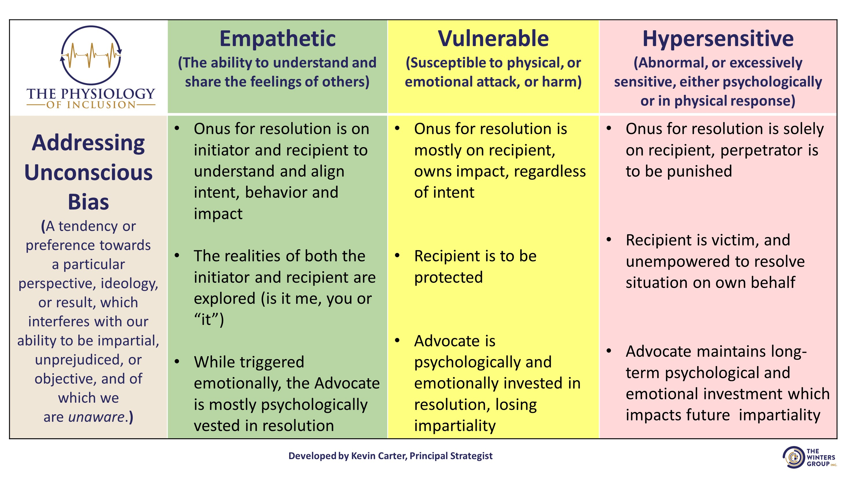 A Point of View: Maintaining Empathy as a Strength | The
